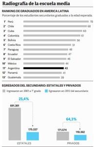 Argentina-paises-desercion-secundaria_CLAIMA20141120_0032_1